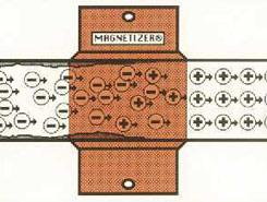 磁水在提高灌溉系统寿命及硬水软化方面的作用